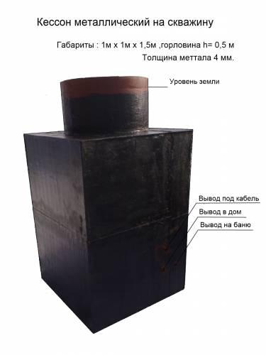 Битумная мастика защищает сталь от контакта с влажным грунтом.