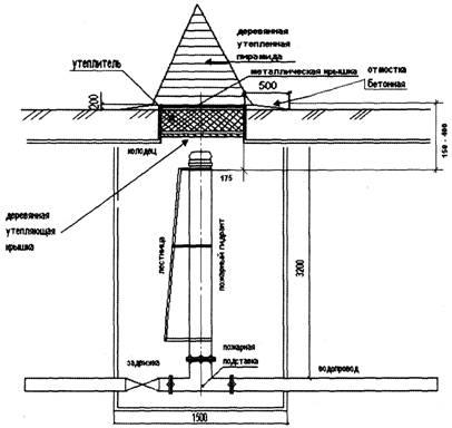 Деталировка колодца с пожарным гидрантом и утеплением