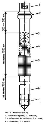 Фильтр для увеличения глубины источника