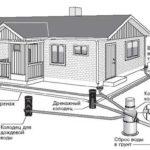 Монтаж колодцев для внешней части канализационной системы
