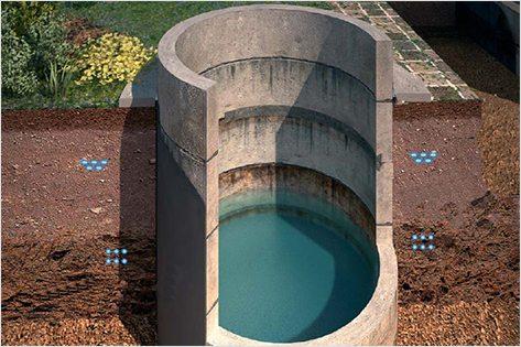 На фото – канализационный колодец из ж/б колец