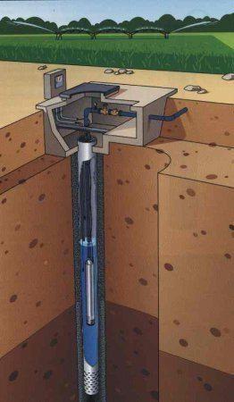 На фото – конструкция артезианской скважины