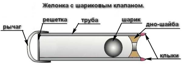 На фото желонка, имеющая шариковый клапан.