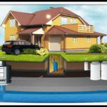 Скважина в доме – удобство использования