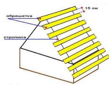 Обрешётка для крыши