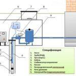 Как правильно подобрать оборудование для скважин на воду