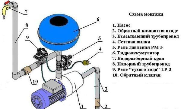 Подключение гидрофора