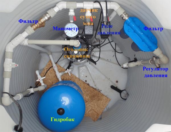 Профессиональный монтаж принципиально важных элементов системы водоснабжения