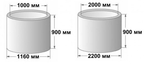 Размеры стандартных колодезных колец