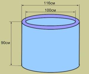 Размеры Ж Б колец для колодцев, в первую очередь, включают в себя три параметра: высота, внешний и внутренний диаметры
