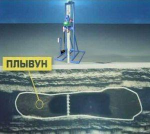 Рисунок расположения плывуна и буровой установки.