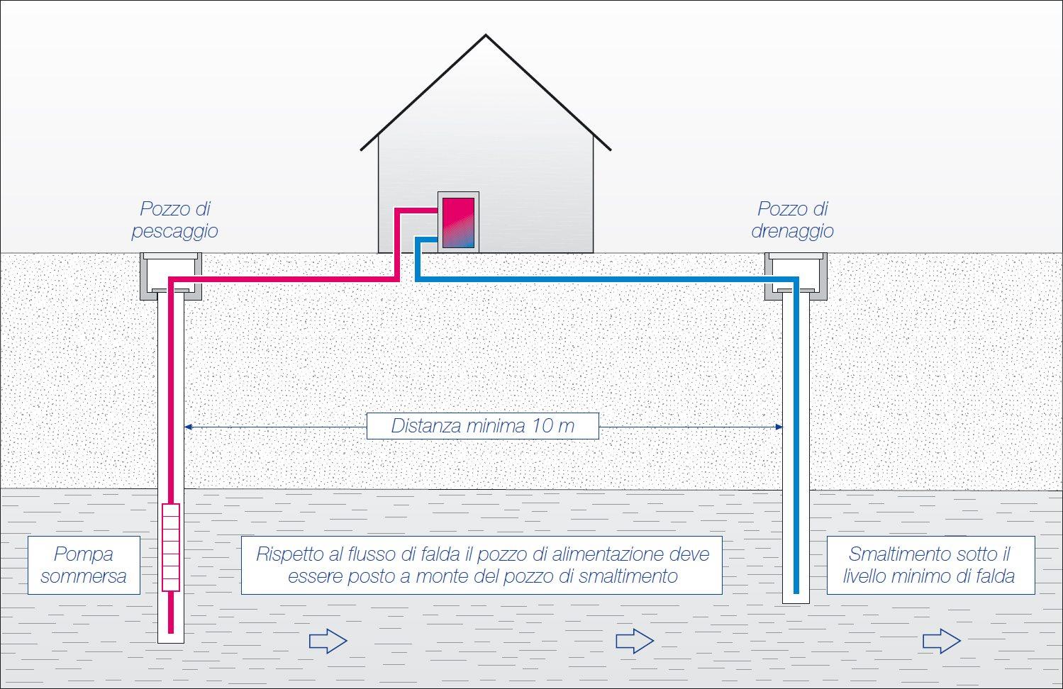 Схема теплового насоса вода-вода