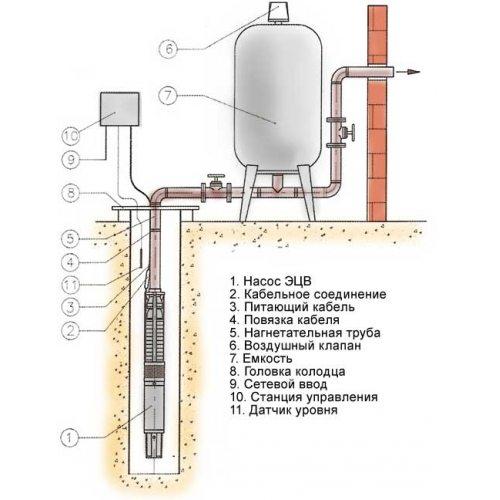 Схема подключения погружного насоса к гидроаккумулятору.