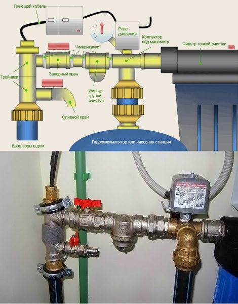 Схема подключения водопровода, установленные тройники.