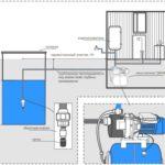 Вода из колодца в дом: как это сделать