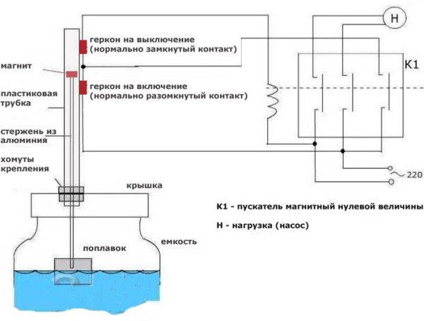 Схема установки автомата для насоса.