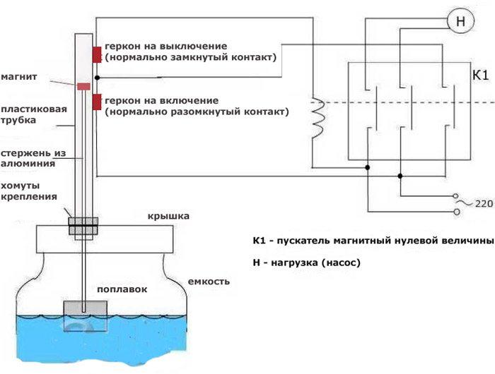 Схема установки автомата для