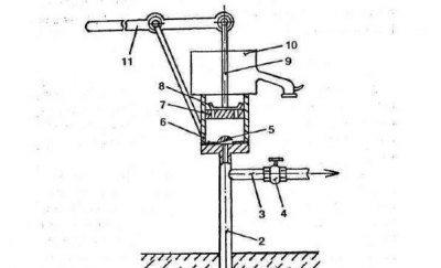 Механический насос для скважины