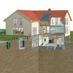 Водоснабжение дома из скважины: выбор и обустройство системы