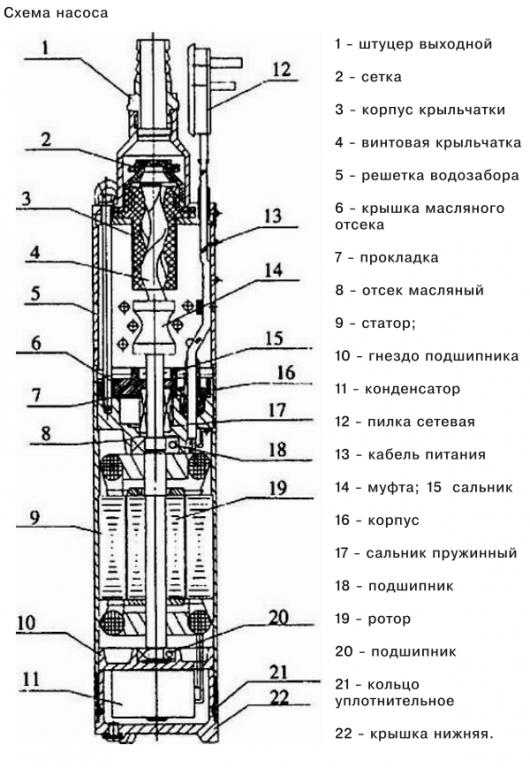 Схема устройства скважинного