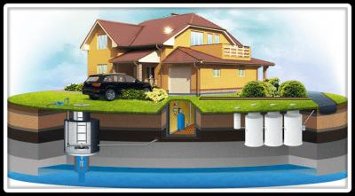 Скважина – надежный источник водоснабжения загородного дома