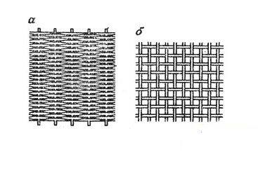 Варианты плетения сетки