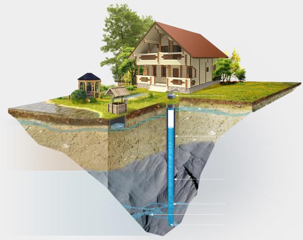Водоснабжение частного дома от артезианской скважины.