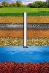 Артезианская скважина проходит множество слоёв грунта