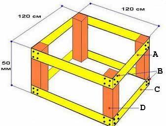 Часто основой домика является простая прямоугольная коробка