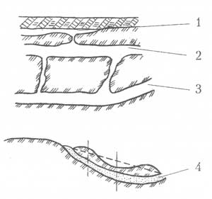 Четыре вида водоносных пластов (см. описание в тексте)
