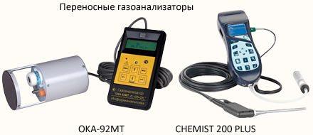 Для раннего определения присутствия газов можно использовать специальные приборы.