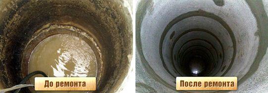 Если в колодце вода с запахом, надо, прежде всего, тщательно почистить сам колодец.