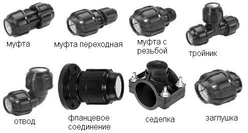 Фото элементов для соединения пластиковых труб.