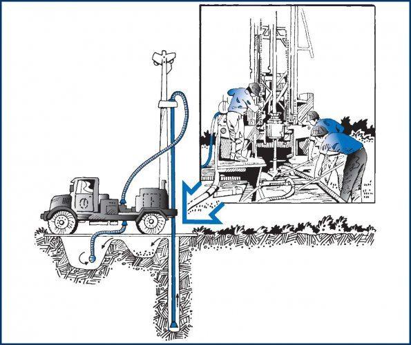 Фото механического роторного метода.