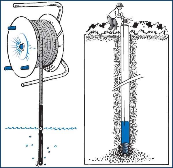 Графическое изображение принципа действия конструкции лебедочного типа