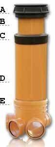 Изомерия получающего колодца состоит из пяти элементов (см. описание в тексте)