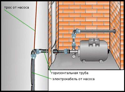 Кирпичный кессон для глубинной помпы