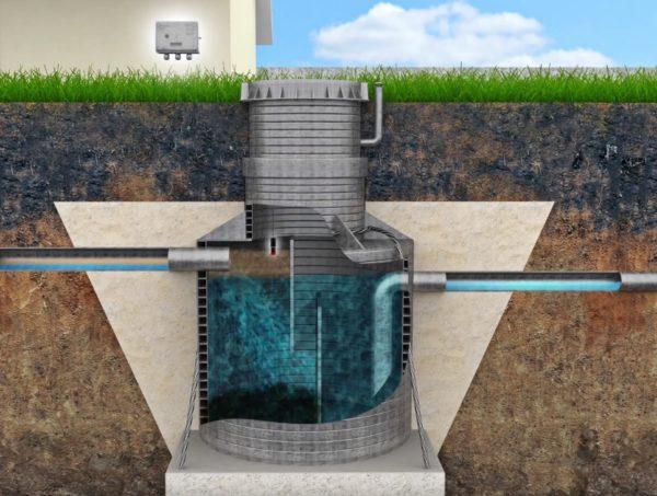 Колодец-жироуловитель устанавливают перед центральной канализацией