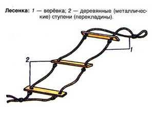 Конструкция веревочной лестницы
