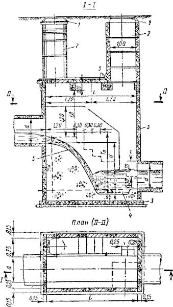 На схеме - типовой проект водобойного колодца