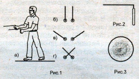 Наглядная схема для проведения сеанса.