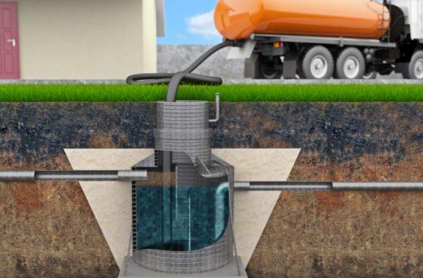 Очистка и утилизация осуществляется с помощью ассенизаторской машины