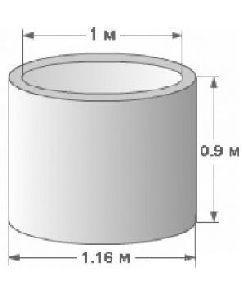 Оптимальная конфигурация для большинства колодцев