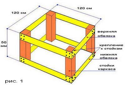 План простейшего каркаса для колодезного кольца