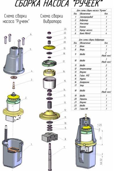 Показана сборка вибрационного устройства.