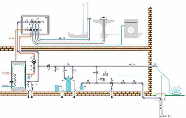 Полная схема водоснабжения из скважины – со стороны дома (см. описание в тексте)