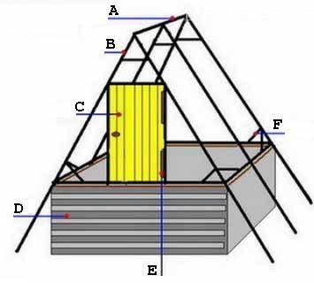 Поможет «золотое» правило строительных работ – строгая и дисциплинированная последовательность всех действий (см. описание в тексте)