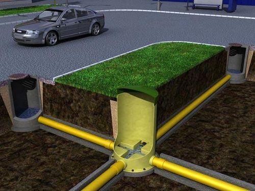 Поворотный вид установлен в местах поворота трубопровода (часто засоренного).