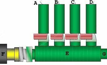 Пример подключения коллектора на линии холодной воды (см. описание в тексте)