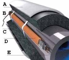 Продвинутый вариант утепления отходящего от колодца трубопровода - с помощью электрического кабеля (см. описание в тексте)